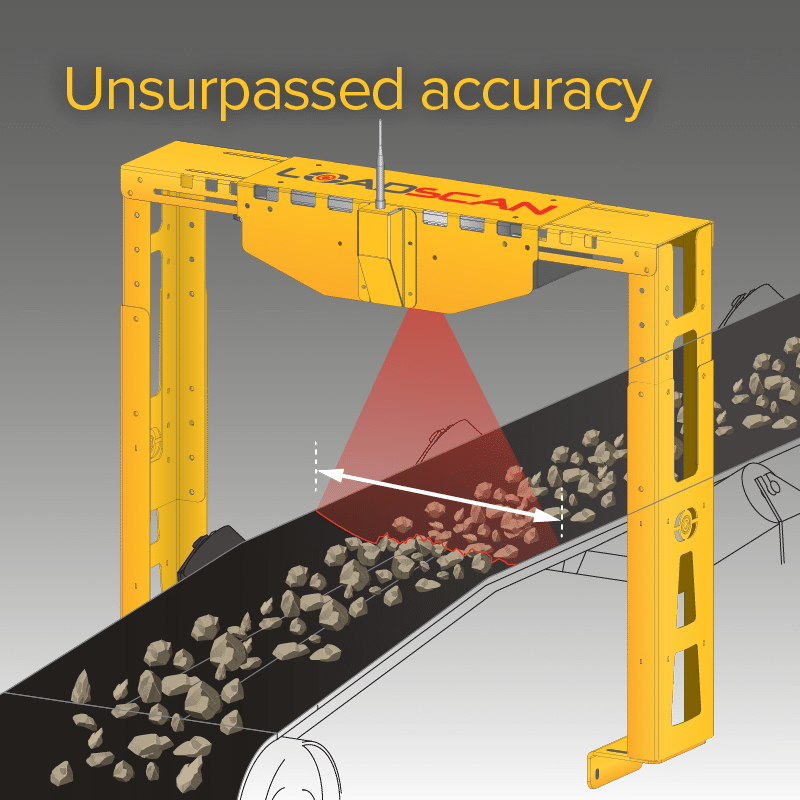 Loadscan-CVS Unsurpassed Accuracy