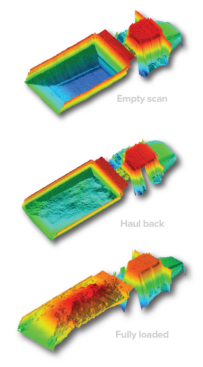 Haul-back - 3D scan